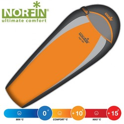 Norfin Light 200
